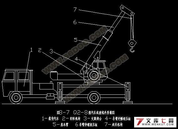 汽车起重机液压系统的设计与分析(附答辩记录)图片